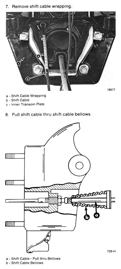 Shift Cable