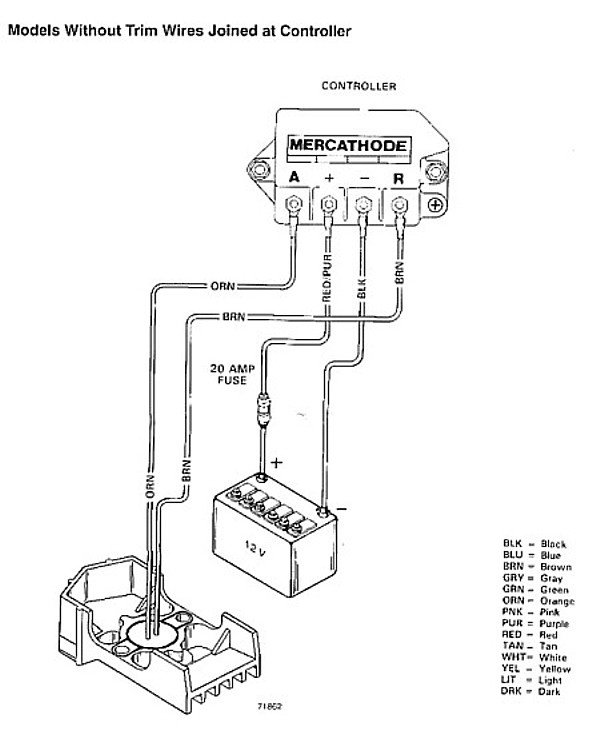 Hurricane Boat Wiring Diagram : Hurricane deck boat wiring diagram